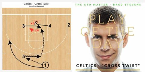 Celtics Cross Twist